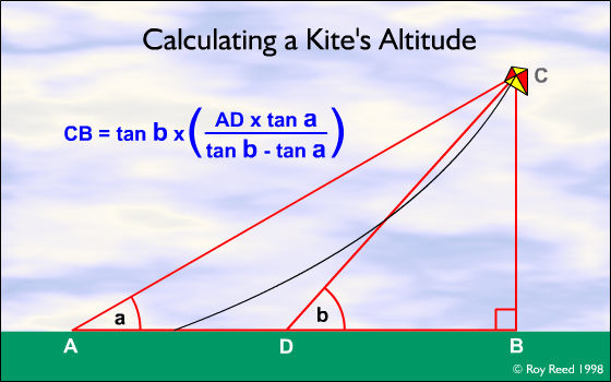 Calculating a Kite's Altitude